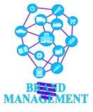 Il brand management indica l'identità e l'amministrazione della società Fotografia Stock Libera da Diritti