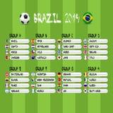 Il Brasile le fasi di 2014 gruppi, eps10 illustrazione, posta di calcio Immagini Stock Libere da Diritti