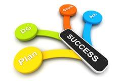 Il business plan fa il controllo di azione a successo variopinto Fotografia Stock