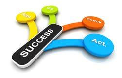Il business plan fa il controllo di azione a successo variopinto Immagini Stock Libere da Diritti