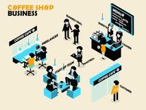 Il caffè e la gente del caffè stanno funzionando nel loro posto Immagine Stock Libera da Diritti