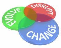 Il cambiamento si evolve interrompe innova nuova idea Venn Circles illustrazione di stock