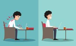 Il campione del tipo che si siede nei modi sbagliati e giusti royalty illustrazione gratis