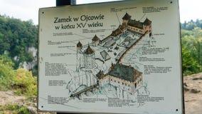 Il castello dei padri di Ojcowie Fotografie Stock Libere da Diritti