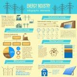Il combustibile e l'industria energetica infographic, hanno messo gli elementi per creare Immagine Stock