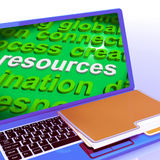 Il computer portatile della nuvola di parola delle risorse mostra a beni l'input finanziario umano illustrazione di stock