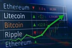 Il concetto del mercato azionario e di investimento guadagna e profitti con i grafici sbiaditi del candeliere Immagini Stock Libere da Diritti