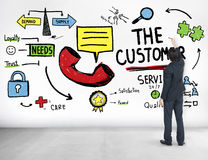 Il concetto di assistenza di sostegno del mercato dell'obiettivo di servizio di assistenza al cliente Fotografia Stock