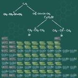 Il concetto di istruzione nel campo di chimica Fotografia Stock Libera da Diritti