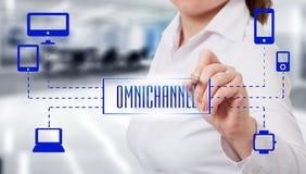 Il concetto di Omnichannel fra i dispositivi per migliorare la prestazione della società Soluzioni innovarici nell'affare fotografie stock
