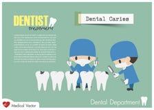 Il controllo del dentista sui vostri denti e cerca la carie dentale Vettore Progettazione piana Fotografia Stock