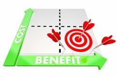 Il costo contro la matrice di analisi dei benefici confronta il più bene 3d meglio Choice IL Fotografie Stock Libere da Diritti