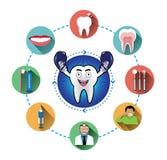 Il dente sorridente del fumetto e le icone dentarie piane moderne hanno messo con effetto ombra lungo Fotografie Stock Libere da Diritti