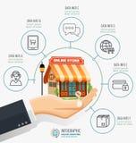 Il deposito online di concetto, mano che tiene deposito online con la linea icone del deposito royalty illustrazione gratis
