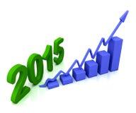 Il diagramma a colonna dei 2015 azzurri mostra il preventivo Immagine Stock