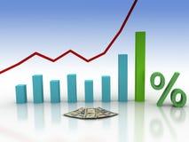 Il diagramma finanziario Fotografia Stock