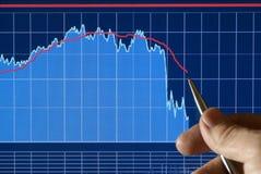 Il diagramma finanziario, servizi va giù Fotografie Stock Libere da Diritti