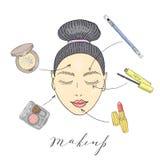 Il fronte del ` s della ragazza con gli occhi chiusi e con i prodotti di bellezza royalty illustrazione gratis