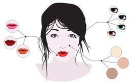 Il fronte delle ragazze con trucco Fotografia Stock Libera da Diritti