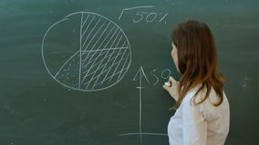 Il giovane insegnante femminile vicino alla lavagna nell'aula della scuola spiega qualcosa alla classe archivi video