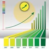 Il grafico dell'istogramma come una cascata con coltiva la freccia Immagine Stock Libera da Diritti