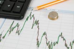 Il grafico di Dow Jones Business con il calcolatore, le monete e la matita indica il massimo Fotografie Stock