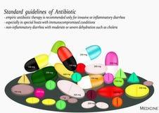 Il gruppo di pillole multicolori sembra differente, compreso la differenza di dimensione Fotografia Stock
