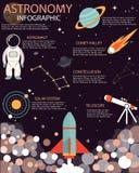 Il manifesto di informazioni dello spazio, opuscolo con le icone piane di progettazione, altri elementi infographic e testo Fotografia Stock Libera da Diritti