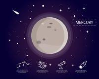 Il mercurio infographic nel concetto dell'universo Immagini Stock