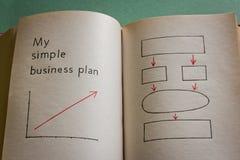 Il mio business plan semplice Immagini Stock