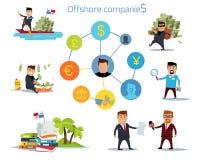 Il Panama Papers Offshore Company Fotografia Stock Libera da Diritti