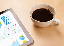 Il pc della compressa mostra i grafici sullo schermo con una tazza di caffè su uno scrittorio Fotografia Stock