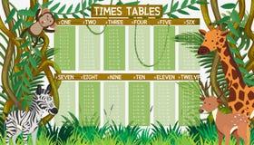 Il per la matematica cronometra la Tabella in giungla illustrazione di stock