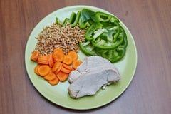Il pollo o il tacchino cucinato fresco, due fette che si trovano su un verde plat Immagine Stock Libera da Diritti