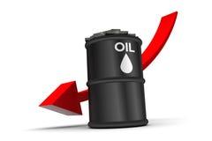Il prezzo del petrolio giù tende Immagini Stock