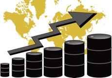 Il prezzo di olio sta aumentando fotografia stock