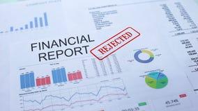 Il rapporto finanziario ha rifiutato, mano che timbra la guarnizione sul documento ufficiale, statistiche stock footage