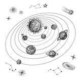 Il sistema solare disegnato a mano con il sole, i pianeti, le stelle e lo spazio obietta Illustrazione d'annata di vettore dello  royalty illustrazione gratis