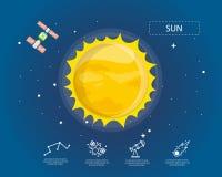 Il sole infographic nel concetto dell'universo Fotografie Stock Libere da Diritti
