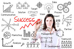 Il successo di scrittura della donna di affari da molti elabora. Immagini Stock