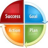 Il successo fa un passo illustrazione del diagramma di affari illustrazione di stock
