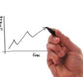 Il tempo è denaro diagramma Immagini Stock