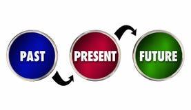 Il tempo futuro attuale passato che si muove in avanti avanti circonda illustrazione di stock
