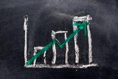 Il tiraggio bianco del gesso come gesso di verde e dell'istogramma disegna come verso l'alto immagine stock