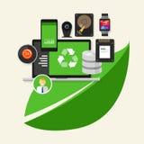 Il verde ricicla la computazione di tecnologie informatiche Fotografia Stock Libera da Diritti