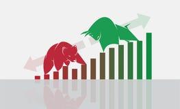 Il vettore dei simboli del ribassista e del toro del mercato azionario tende illustrazione di stock