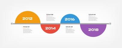 Il vettore e la vendita infographic di progettazione di cronologie del cerchio possono essere usati per la disposizione di flusso illustrazione di stock