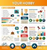 Il vostro hobby - manifesto, modello di copertura dell'opuscolo Fotografia Stock