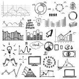 Il web di scarabocchio di tiraggio della mano traccia una carta del finanse di affari Fotografia Stock