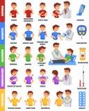 Illnesses I lekarstwo plakat ilustracji